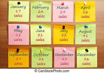 relazione, vendite annuali