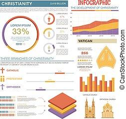 religione, tema, infographic, disegno, cristianesimo