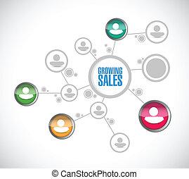 rete, vendite, illustrazione, collegamento, crescente, disegno