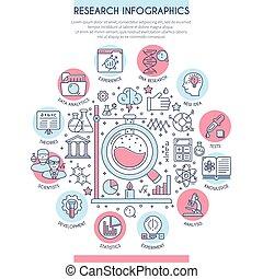 ricerca, analisi, infographics