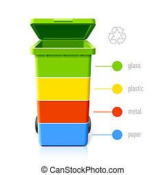riciclaggio, colori, infographic, bidoni