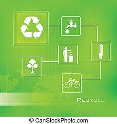 riciclare, fondo