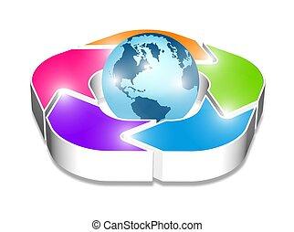 riciclare, globo, icona