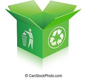 riciclare scatola, aperto, vuoto