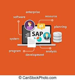 risorsa, sistema, pianificazione, impresa, linfa, software