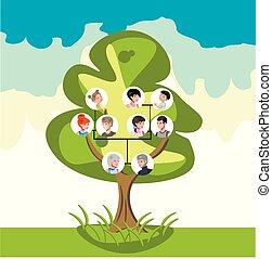 ritratti, parenti, albero, famiglia