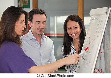 riunione squadra, detenere, vendite