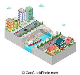 river., vettore, vista, arginamento, città costruzioni, appartamento, isometrico, illustrazione, ponte, 3d