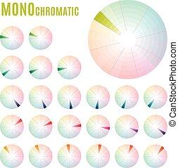 ruota, monocromatico, set, psicologia, -, diagramma, colori, fondamentale, meaning.