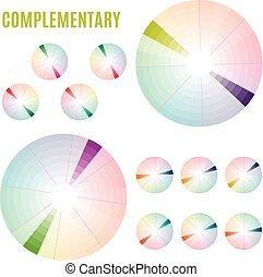 ruota, set, psicologia, complementare, -, diagramma, colori, fondamentale, meaning.