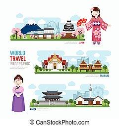 sagoma, punto di riferimento, costruzione, viaggiare, illustrazione, corea, giappone, infographic., tailandia, disegno, vettore, asia, concetto