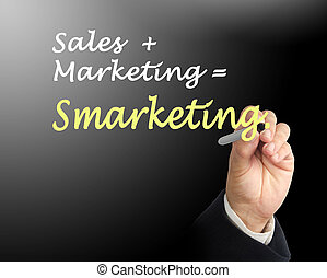 sales+marketing=smarketing