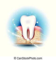 salute dentale, cura