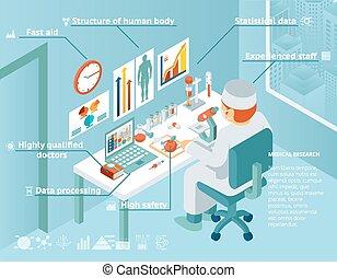 sanità, ricerca medica, infographics