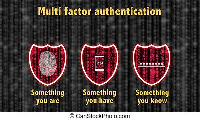 sapere, authentication, possedere, factor, schermi, concetto, multi