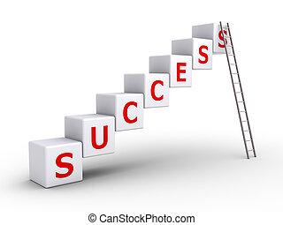 scala, cubi, successo