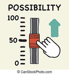 scala, possibilità