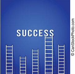 scala, successo, concorrenza