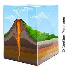 scatola, montagna, sezione, cratere, vetro, vulcano