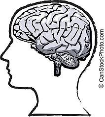 schizzo, grunge, mente, cervello, umano, ruvido