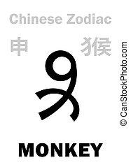 scimmia, astrology:, cinese, zodiac), (sign