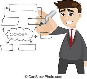 scrittura uomo affari, piano, affari, cartone animato