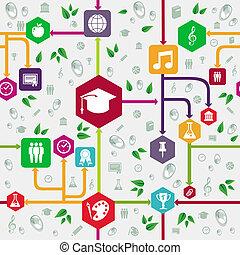 scuola, icone, pattern., indietro, seamless, educazione