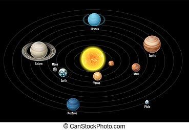 scuro, isometrico, set, pianeti, colorito, sistema, alto, vettore, solare, planets., fondo, qualità