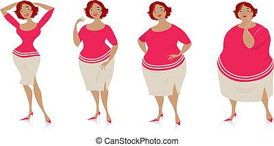 secondo, changes, dieta, formato