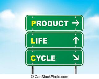 segno, ciclo, vita, strada, prodotto, 3d