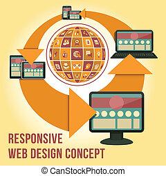 sensibile, web, concetto, disegno