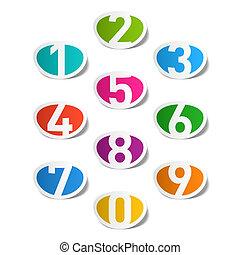 set, numeri
