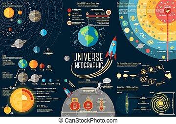 set, pianeti, teoria, paragone, spazio, sole, -, luna, modo, infographics, classificazione, uomo, fatti, rifiuto, description., grande, galassie, scoppio, solare, fatto, universo, sistema, latteo