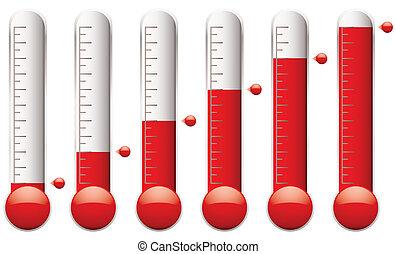 set, termometro