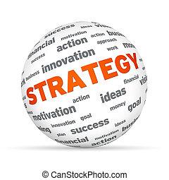 sfera, strategia affari