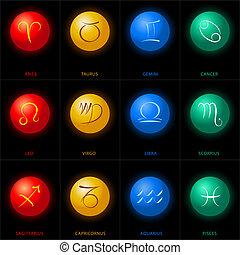 sfere, astrologia, segni