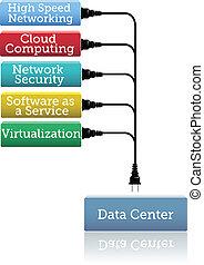 sicurezza, dati, rete, software, centro