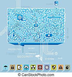 sicurezza internet, concetto