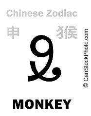 (sign, scimmia, zodiac), astrology:, cinese
