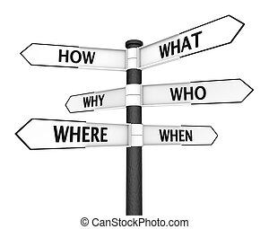 signpost, domande