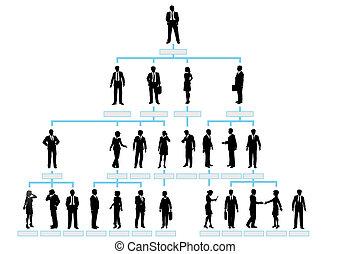 silhouette, persone, ditta, grafico, organizzazione, corporativo
