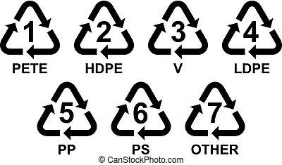 simboli, plastica, set, riciclaggio