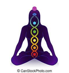 simbolo, kundalini, chakras, risveglio, serpente, donna, potere