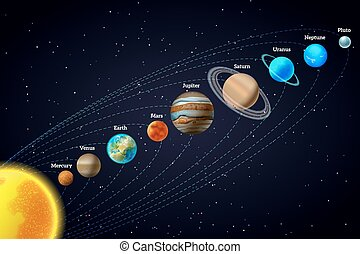 sistema, bandiera, solare, astronomia