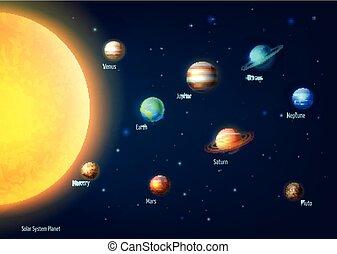 sistema, fondo, solare