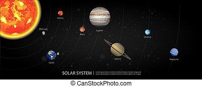 sistema, pianeti, vettore, illustrazione, solare, nostro