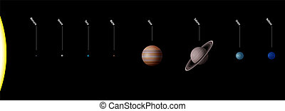 sistema, planetario, pianeti, solare, italiano