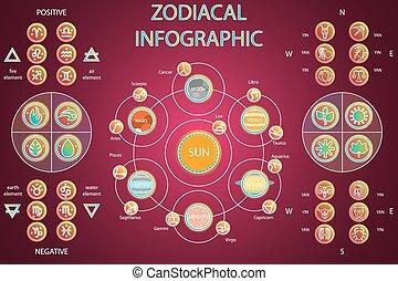 sistema, segni, costellazioni, -, astrologic, stagioni, pianeti, set, infographics, negativo, cardinale, set., solare, positivo, quattro, directions., zodiaco, oroscopo, elementi