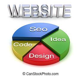 sito web, grafico, concetto