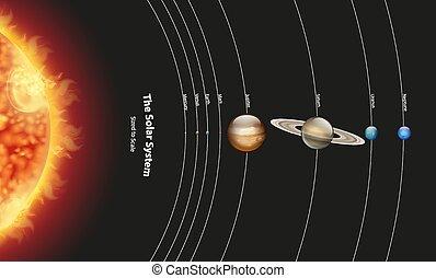 solare, esposizione, sistema, diagramma